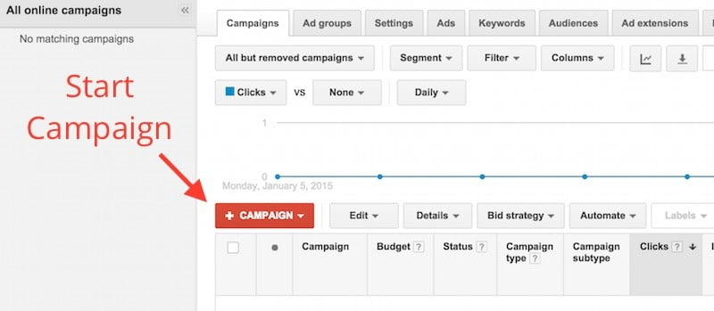 creating adwords campaign