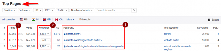 Top-Traffic-Sources (1)