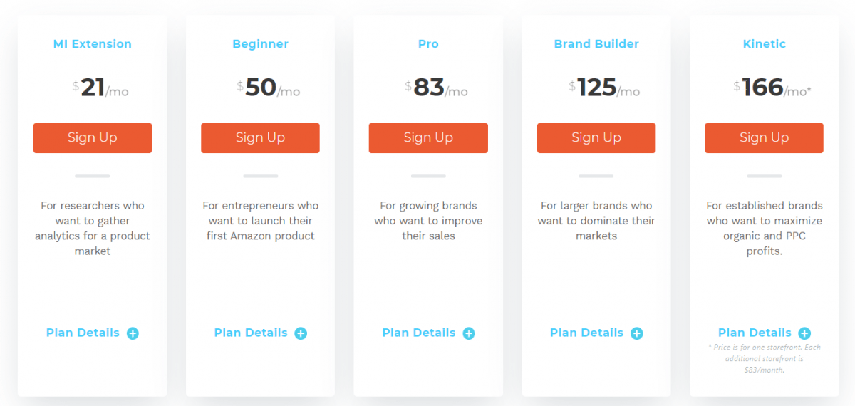 All Viral-Launch Pricing Plans