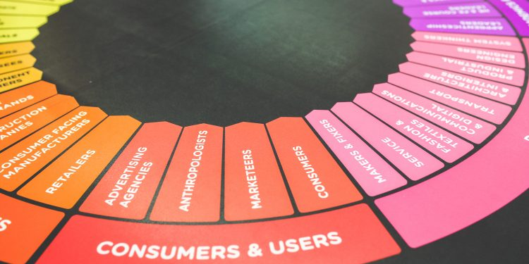 how a crm system can boost marketing