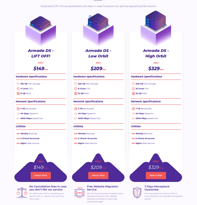 Pricing for Dedicated CPU Server Hosting